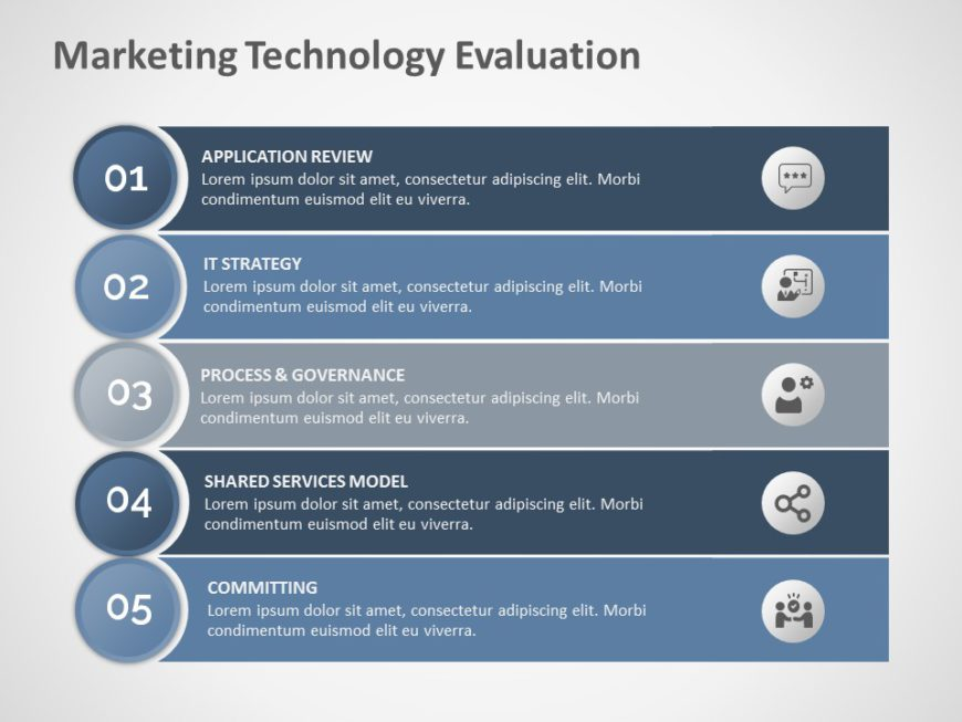 Technology Assessment 02