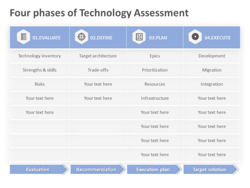 Technology Assessment 03
