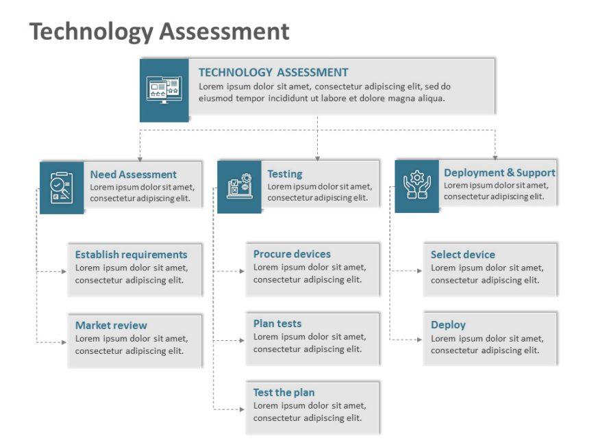 Technology Assessment 04