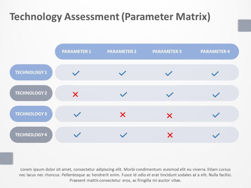 Technology Assessment 05
