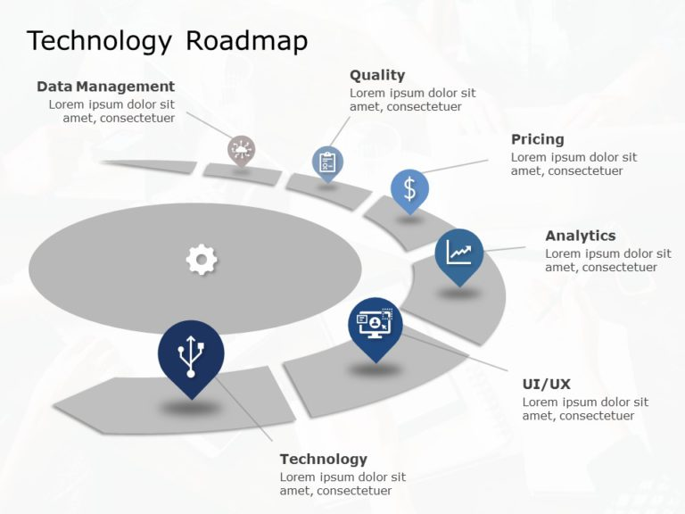 Technology Roadmap 02