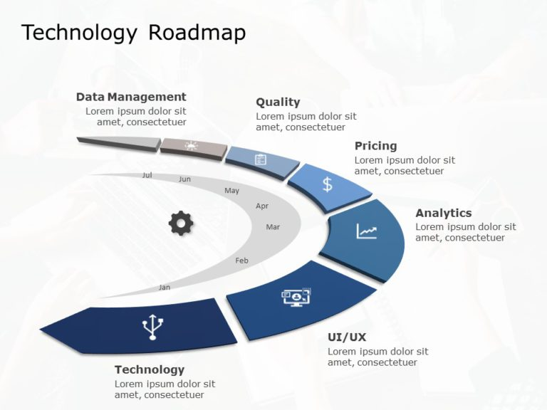 Technology Roadmap 03