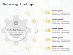 Technology Roadmap 05