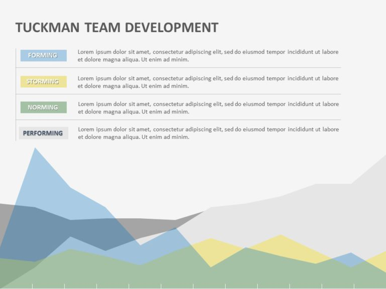 Tuckmans Team Development Model 05