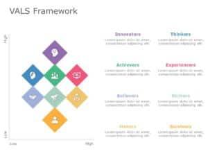 VALS Framework 01