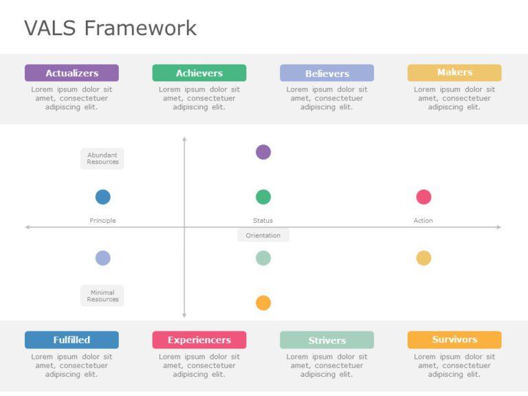 VALS Framework 02