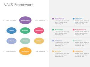 VALS Framework 04