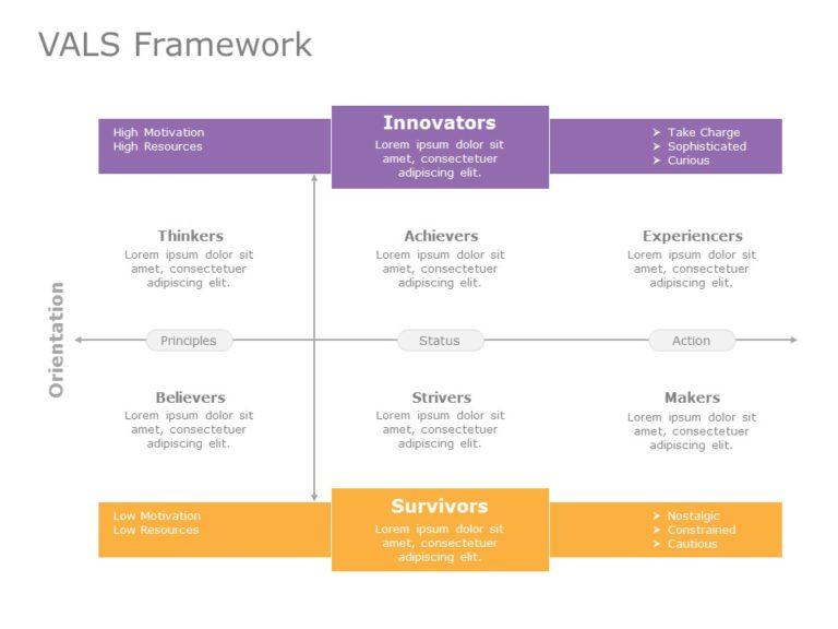 VALS Framework 05