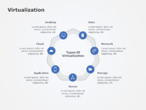 Virtualization Overview