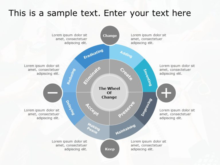 Wheel of Change Model