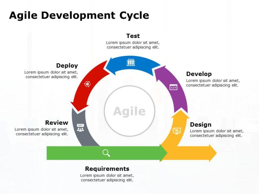 Agile Methodology 01