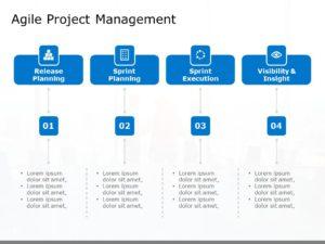 Agile Project Management 01