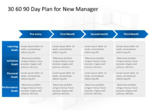Animated 30 60 90 day plan for New Manager