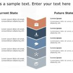 Animated Current State vs Future State PowerPoint Template