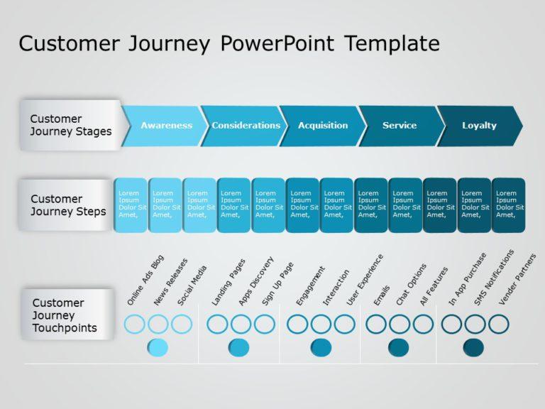 Animated Customer Journey PowerPoint Template 8