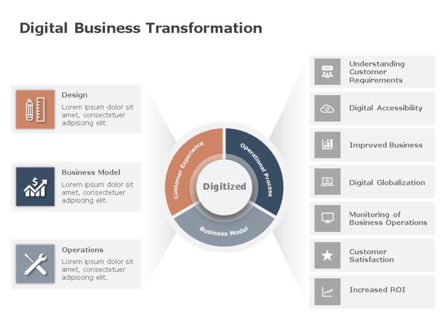 Animated Digital Business Process Transformation