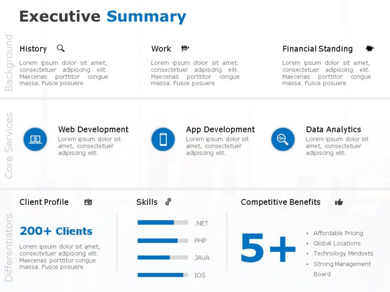 Animated Executive summary PowerPoint Template