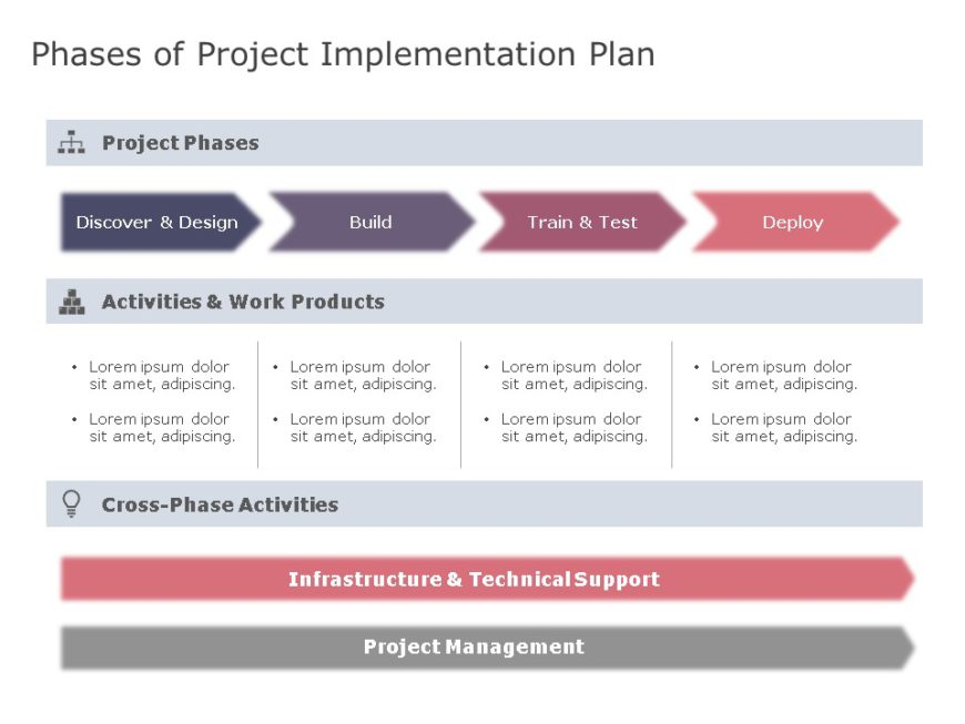 Animated Project Deployment Plan