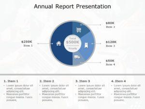 Annual Report Presentation