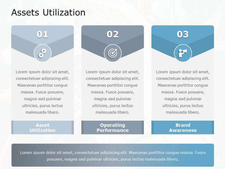 Asset Utilization 01