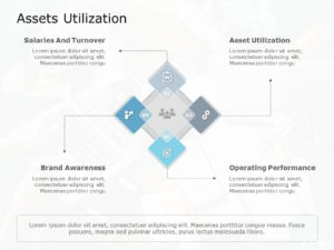 Asset Utilization 02