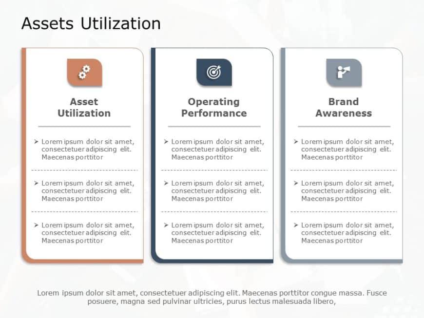 Asset Utilization 03