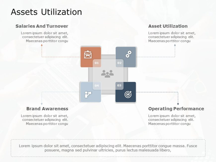Asset Utilization 05