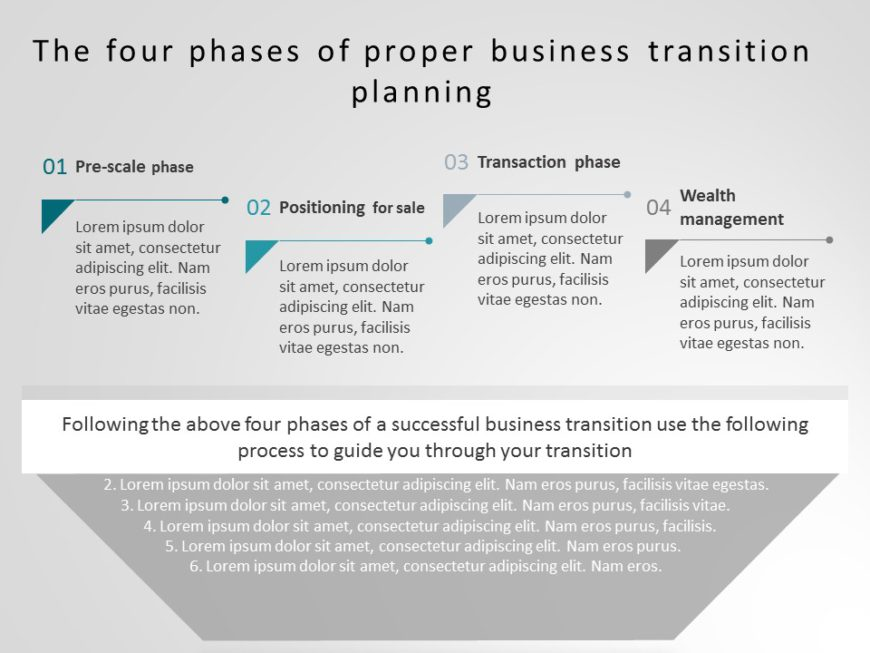 Business Change Management