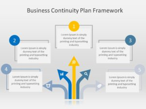 Business Continuity 01