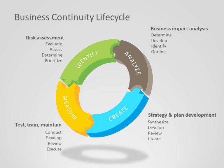 Business Continuity 02