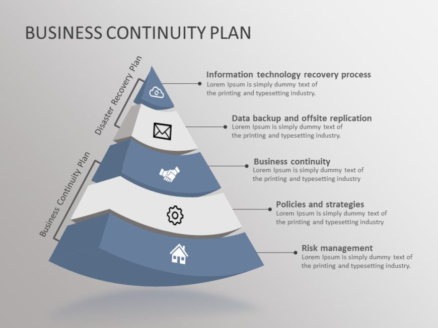 Business Continuity 03