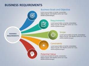 Business Requirements 02