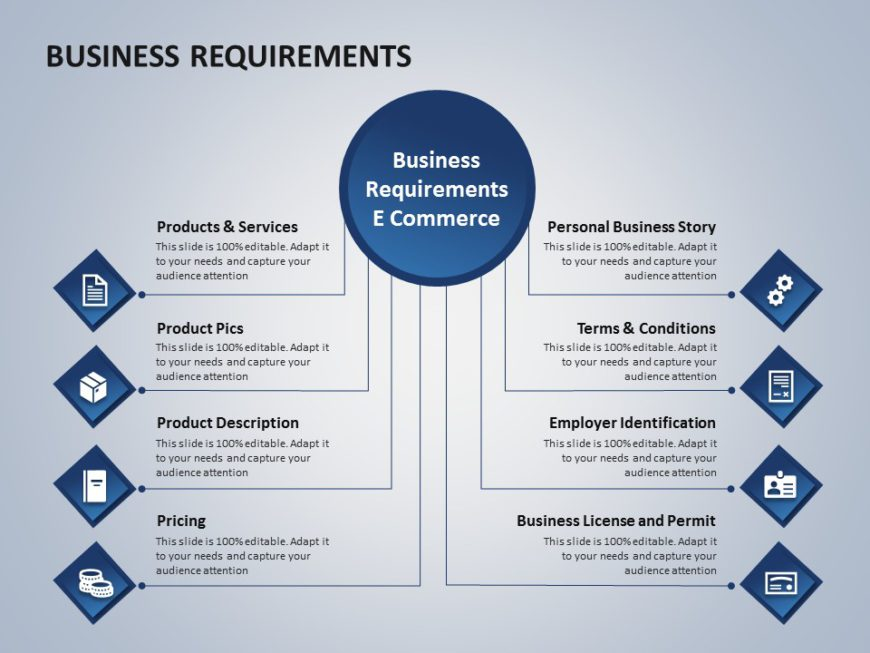 Business Requirements 03