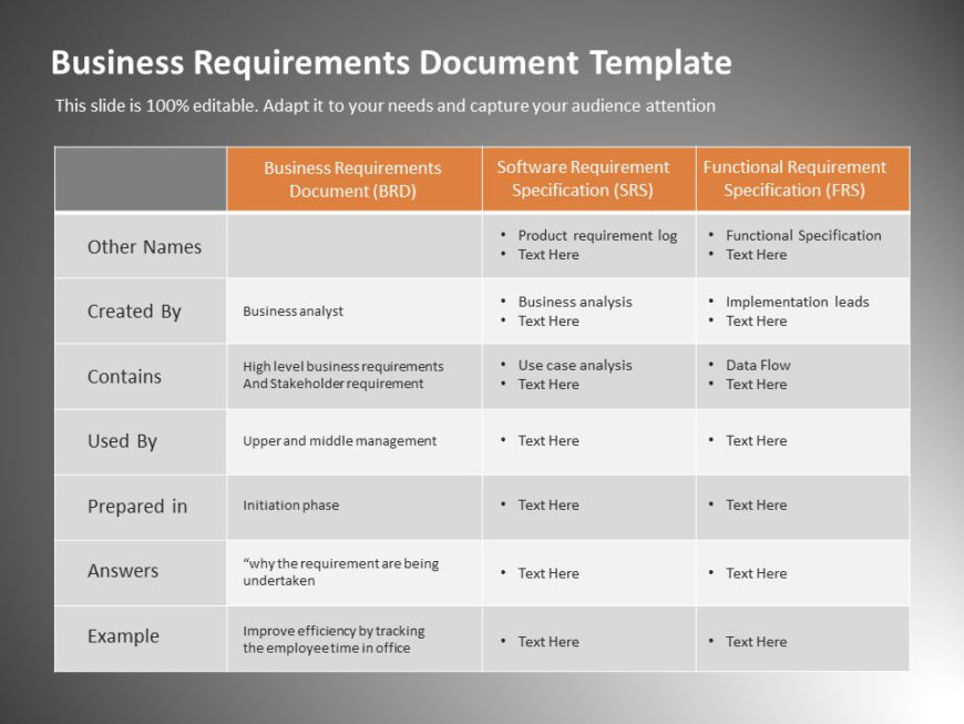 Business Requirements 06