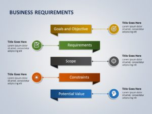 Business Requirements 08