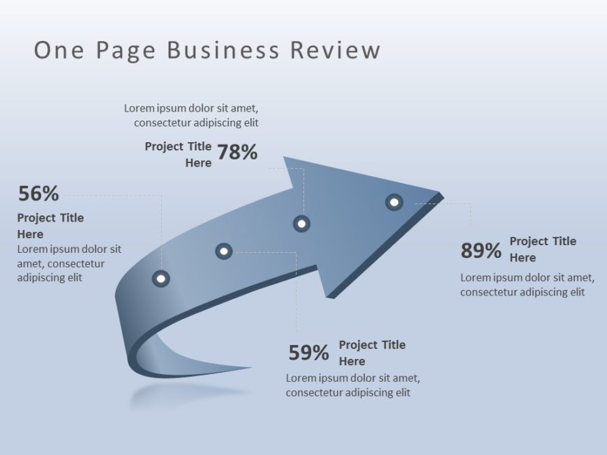 Business Review Summary