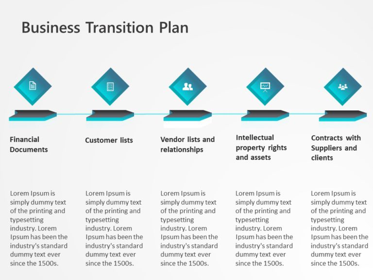 Business Transition Planning