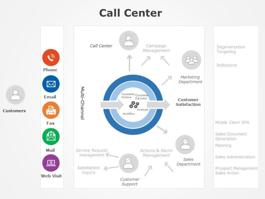 Call Center 03