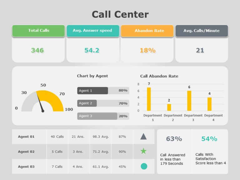 Call Center Dashboard 01