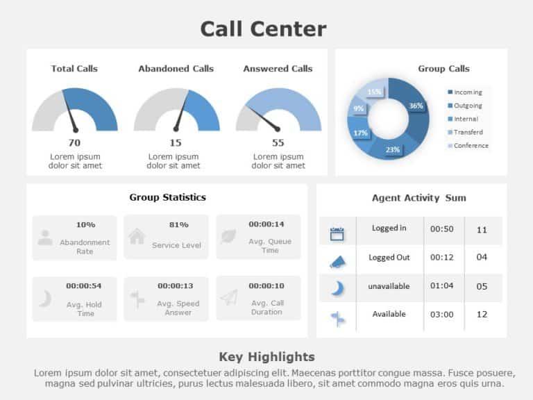 Call Center Dashboard 02