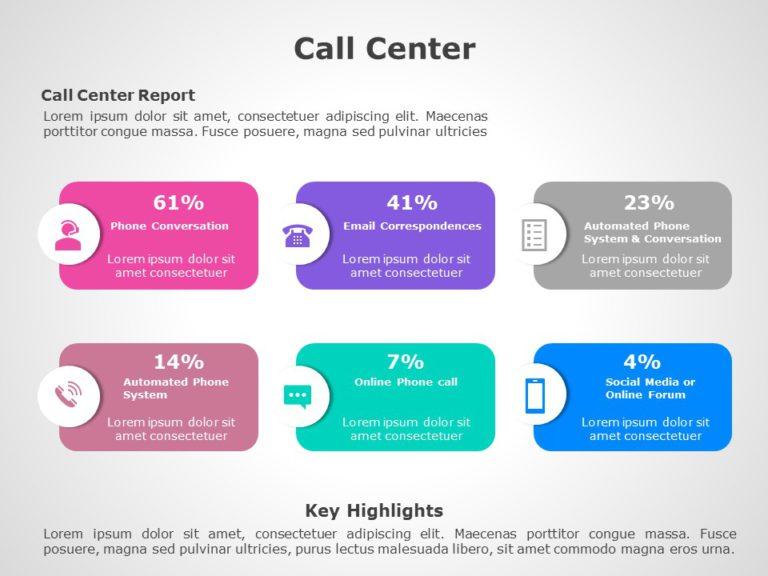 Call Center Dashboard 03