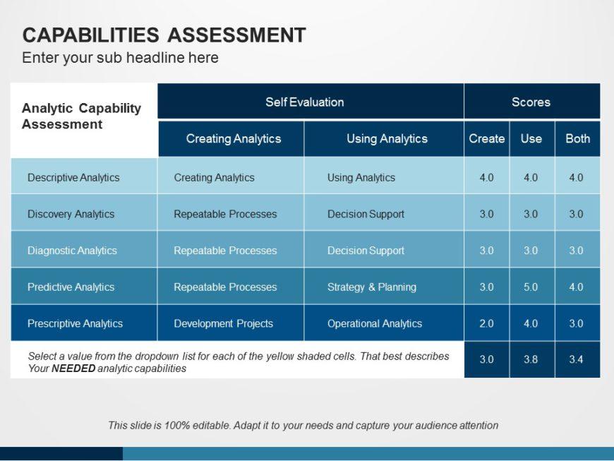 Capability Assessment 03