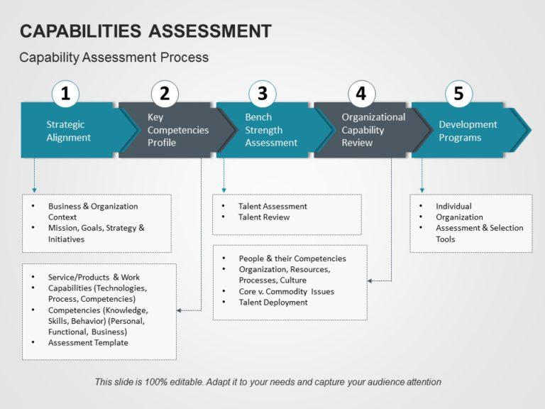 Capability Assessment 04