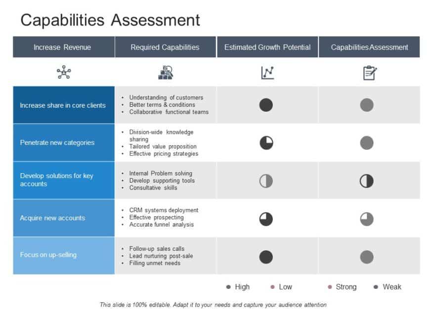 Capability Assessment 07