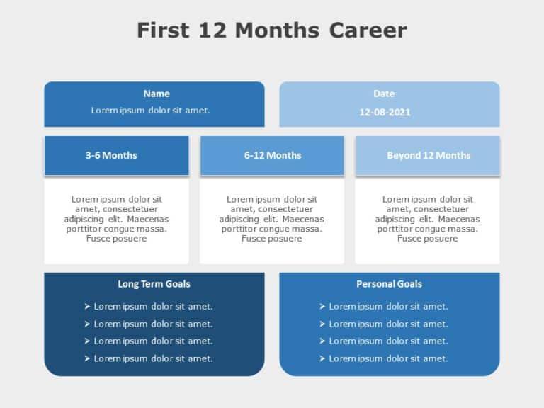 Career Timeline CV 01