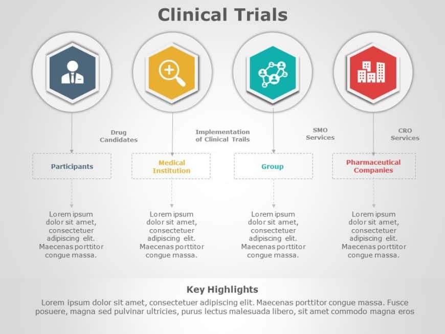 Clinical Trials 01