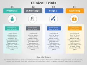 Clinical Trials 02