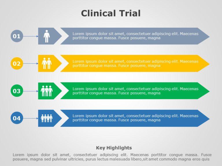 Clinical Trials 03