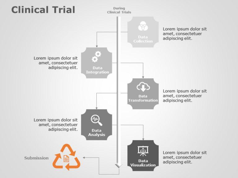 Clinical Trials 05