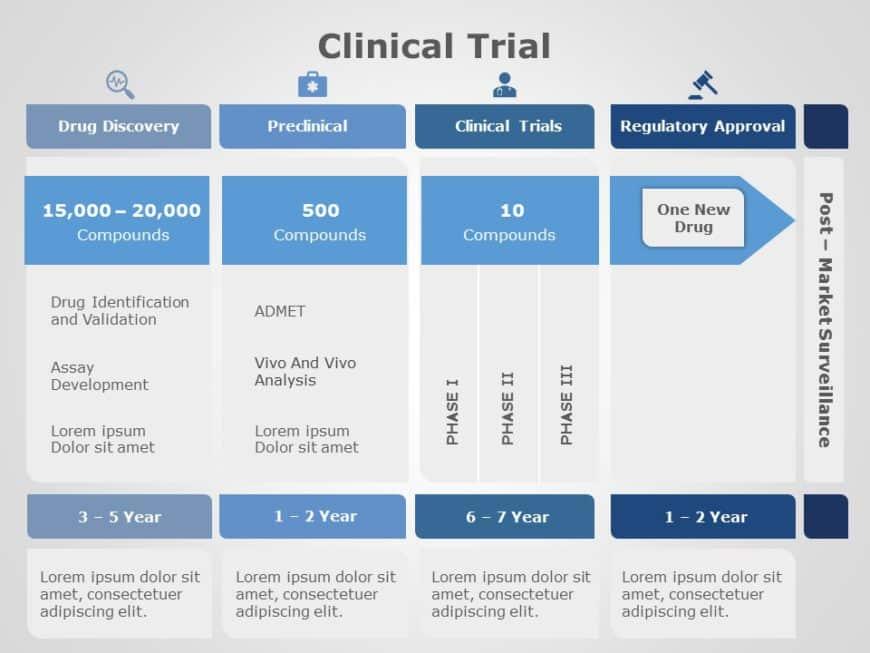 Clinical Trials 07